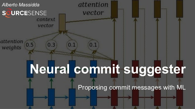 Neural commit suggester Proposing commit messages with ML Alberto Massidda