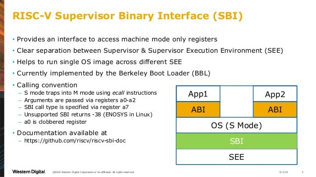 The future of RISC-V Supervisor Binary Interface(SBI)