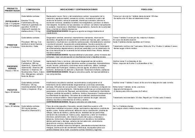 PRODUCTO PRESENTACION COMPOSICION INDICACIONES Y CONTRAINDICACIONES POSOLOGIA FOFOKAVAR-H Caja x 10 grageas Caja x 60 grag...