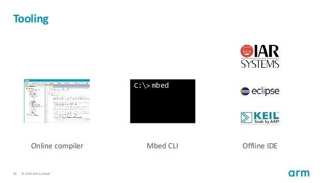 "©2019ArmLimited33 Blinky,C++toperipheral #include ""mbed.h"" DigitalOut led(LED1); int main() { while (1) { led = !le..."