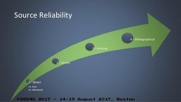 FOSS4G 2017 – 14-19 August 2017, Boston Source Reliability 1 - Direct •a Oral •b Mnemonic 2 – Survey 3 – Archival 4 – Bibl...