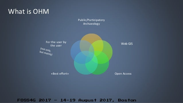FOSS4G 2017 – 14-19 August 2017, Boston What is OHM Public/Participatory Archaeology Web GIS Open Access«Best effort» For ...