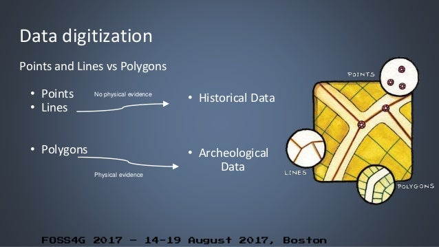FOSS4G 2017 – 14-19 August 2017, Boston Data digitization Points and Lines vs Polygons • Points • Lines • Polygons No phys...