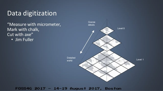 """FOSS4G 2017 – 14-19 August 2017, Boston Data digitization """"Measure with micrometer, Mark with chalk, Cut with axe"""" • Jim F..."""