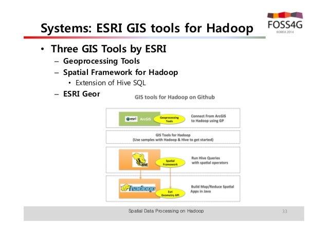 gis tools for hadoop FOSS4G KOREA 2014]Hadoop 상에서 MapReduce를 이용한 Spatial Big Data ...