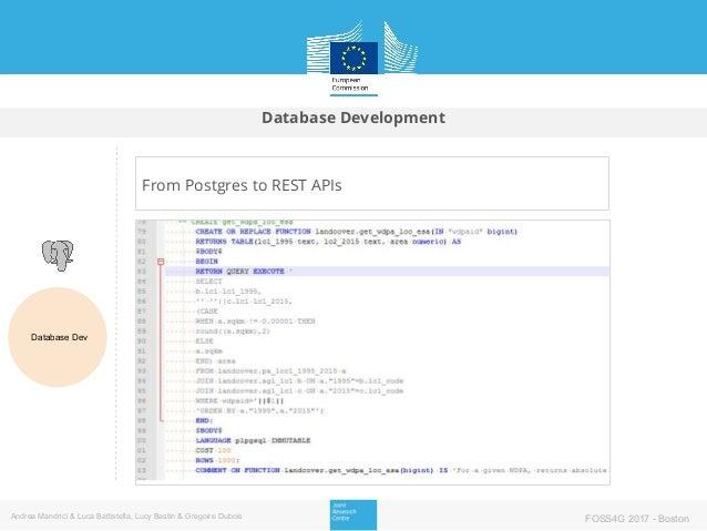 Database Development Database Dev Andrea Mandrici & Luca Battistella, Lucy Bastin & Gregoire Dubois FOSS4G 2017 - Boston F...