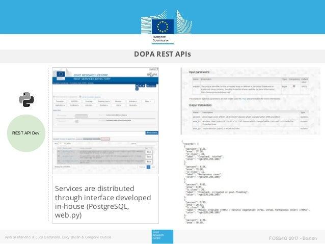 DOPA REST APIs REST API Dev Andrea Mandrici & Luca Battistella, Lucy Bastin & Gregoire Dubois FOSS4G 2017 - Boston Service...