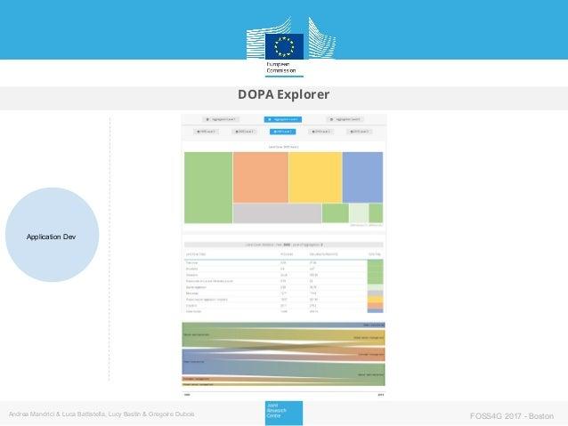 DOPA Explorer Application Dev Andrea Mandrici & Luca Battistella, Lucy Bastin & Gregoire Dubois FOSS4G 2017 - Boston