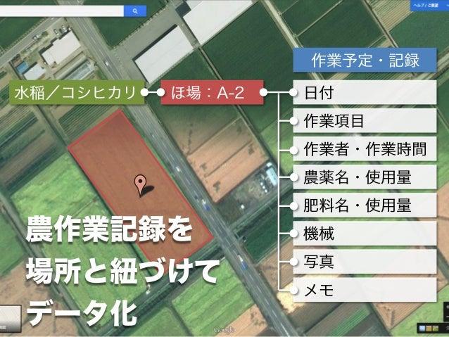 2018 2020 http://www.agri-note.jp/2018/05/pressrelease20180515_smartagri-pj/