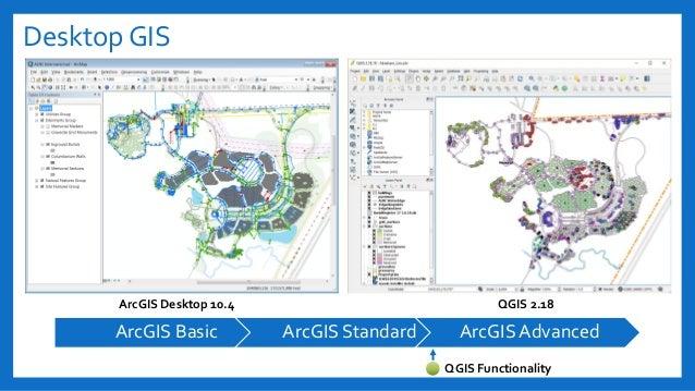 Arcgis Desktop License Cost