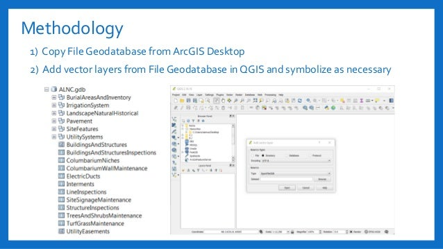 2018 GIS in Development: FOSS4G in the Government (Proof of Concept)