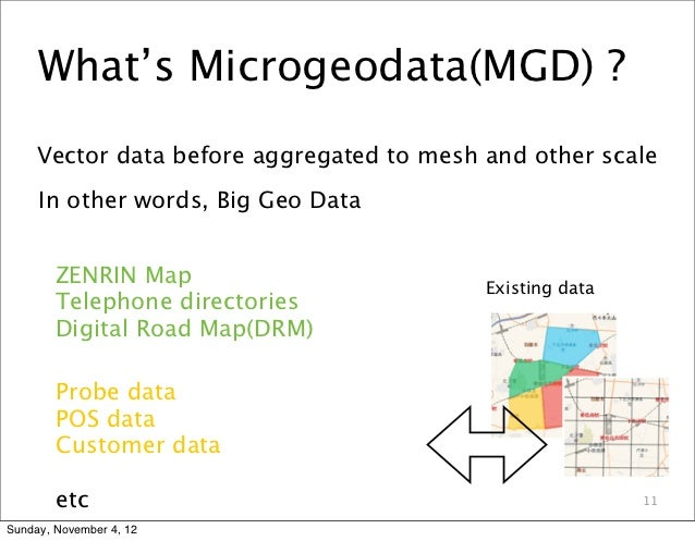 What's Microgeodata(MGD) ?     Vector data before aggregated to mesh and other scale     In other words, Big Geo Data     ...