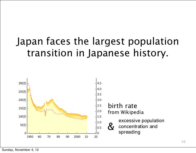 Japan faces the largest population           transition in Japanese history.                            birth rate        ...