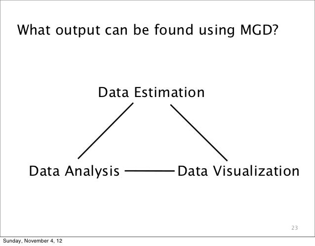 What output can be found using MGD?                         Data Estimation         Data Analysis              Data Visual...