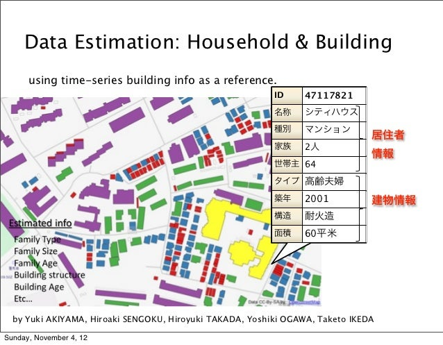Data Estimation: Household & Building      using time-series building info as a reference.                                ...
