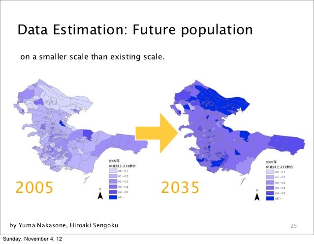 Data Estimation: Future population      on a smaller scale than existing scale.    2005                                   ...