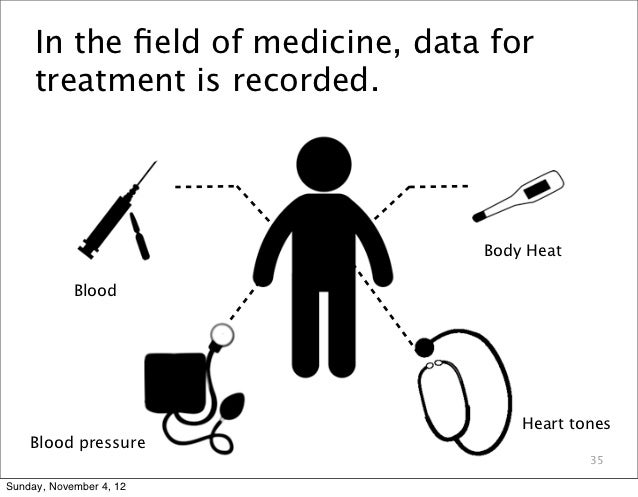 In the field of medicine, data for     treatment is recorded.                         Text                                 ...