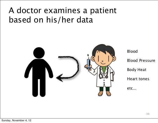 A doctor examines a patient     based on his/her data                                   Blood                             ...