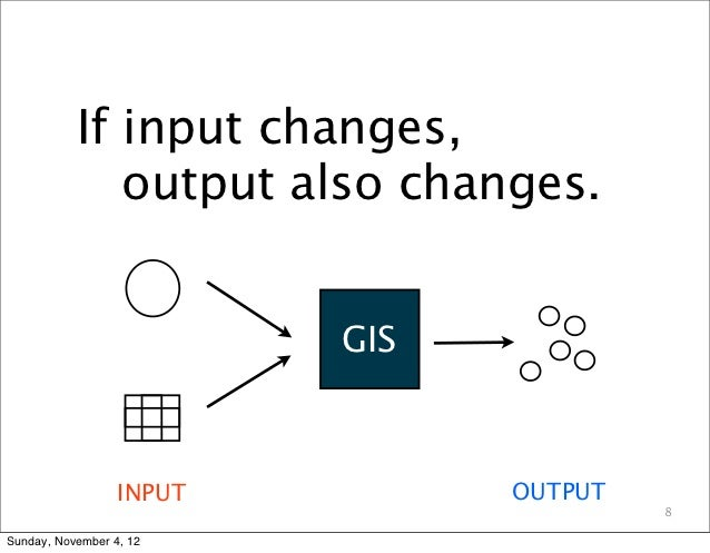 If input changes,              output also changes.                          GIS                  INPUT         OUTPUT    ...