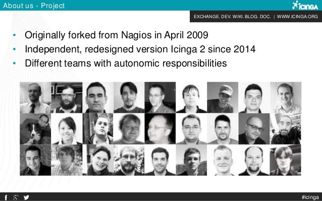 EXCHANGE. DEV. WIKI. BLOG. DOC. | WWW.ICINGA.ORG #icinga About us - Project • Originally forked from Nagios in April 2009 ...