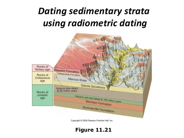 inaccuracies of radiometric dating What is radiometric dating does it fit with the view of a young earth are there flaws with radiometric dating or is it accurate.