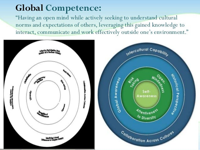 communicate competence This paper attempts to delineate a model of global communication competence, which consists of four dimensions: developing the global mindset, unfolding the self.