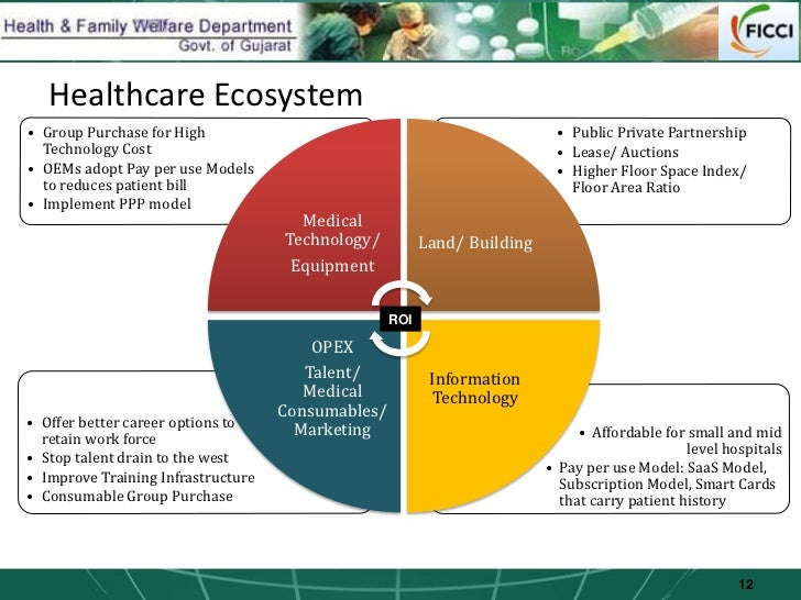 """health care ecosystem The ecology of health care: in sickness and in health posted on october 30, 2012 by david  """"means/purpose/ecosystem approach"""", and health care systems moving ."""