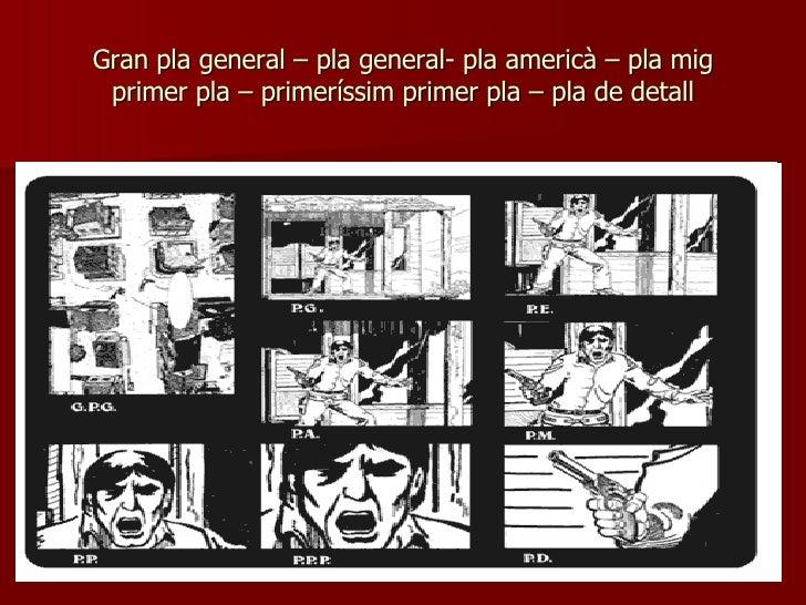 Gran pla general – pla general- pla americà – pla mig primer pla – primeríssim primer pla – pla de detall