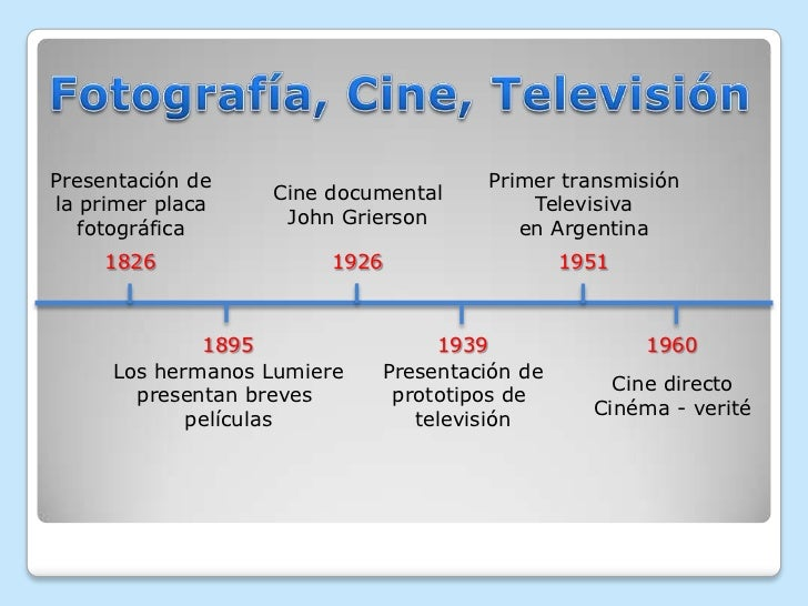 Presentación de                      Primer transmisión                  Cine documentalla primer placa                   ...