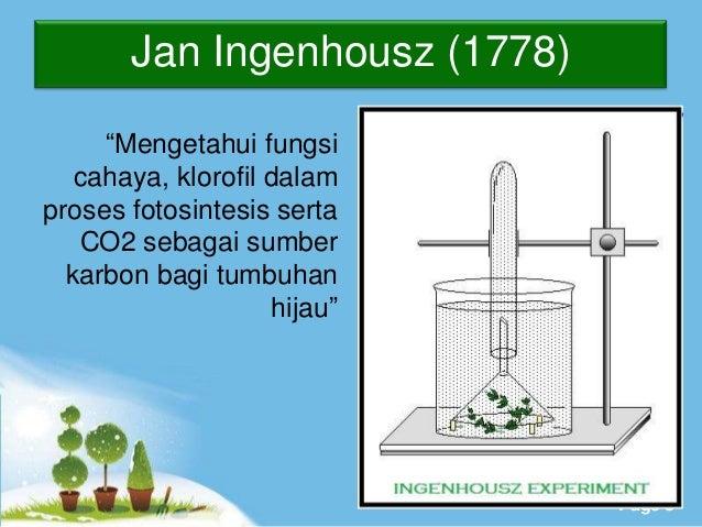Photosynthesis Jan Ingenhousz >> Fotosintesis2