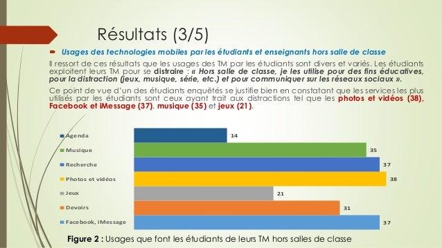 Résultats (3/5)  Usages des technologies mobiles par les étudiants et enseignants hors salle de classe Il ressort de ces ...