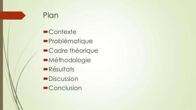 Plan Contexte Problématique Cadre théorique Méthodologie Résultats Discussion Conclusion