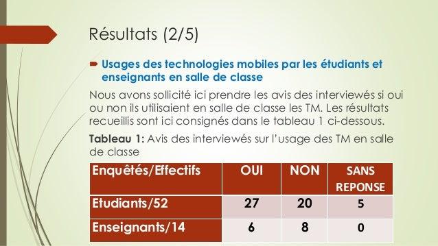 Résultats (2/5)  Usages des technologies mobiles par les étudiants et enseignants en salle de classe Nous avons sollicité...