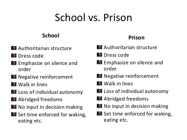 panopticism by michel foucault and schools as prisons 2015-7-23 a number of prisons have  the french philosopher michel foucault revitalised interest in the panopticon in his 1975 book discipline and punish foucault.