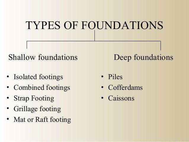 Types of foundation Foundations types