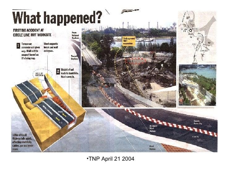 <ul><li>TNP April 21 2004 </li></ul>
