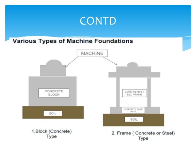 Types of foundation type machine foundation 20 ccuart Image collections