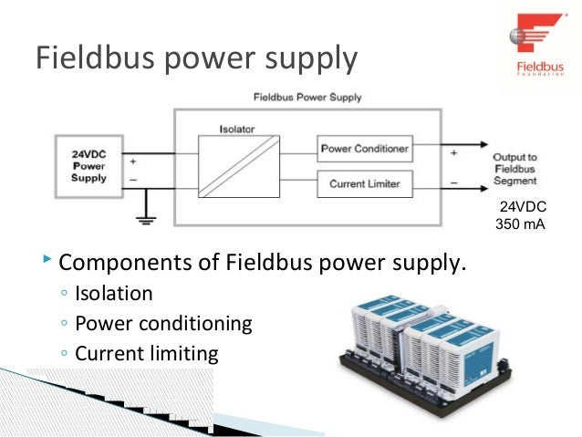 foundation fieldbus 6 638?cb=1385672695 foundation fieldbus foundation fieldbus wiring diagram at edmiracle.co