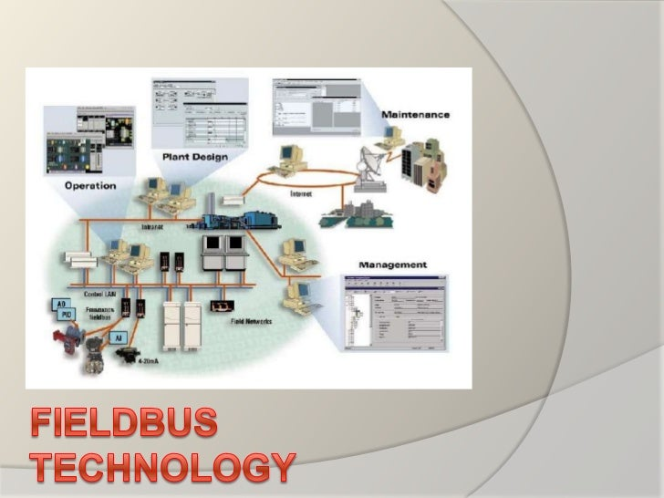 Communication Model FOUNDATION fieldbus H1 technology consists of: 1) The Physical Layer. 2) The Communication Stack. 3) T...