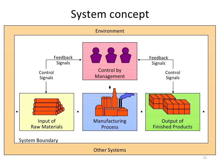 roles of information systems in everyday life It plays a central role in law, legal practice and legal research the reli-  use  information technology: e-mail for communication, word processors for writ-   examples of artificial intelligence in everyday life are manifold: parking me- ters  that.