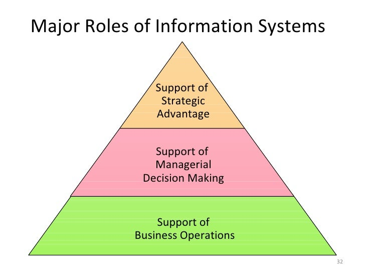 an information system Information definition is - the communication or reception of knowledge or intelligence how to use information in a sentence  (as in a communication system or.