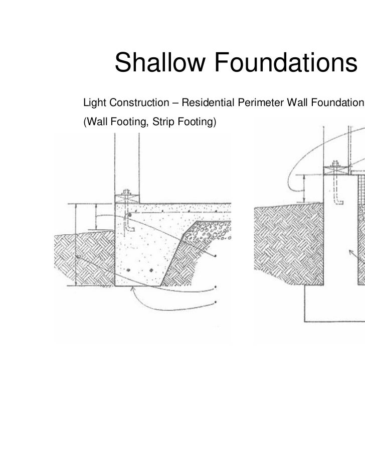 Foundations for Slab on grade foundation cost