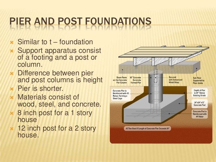 Foundations for What is a pier foundation