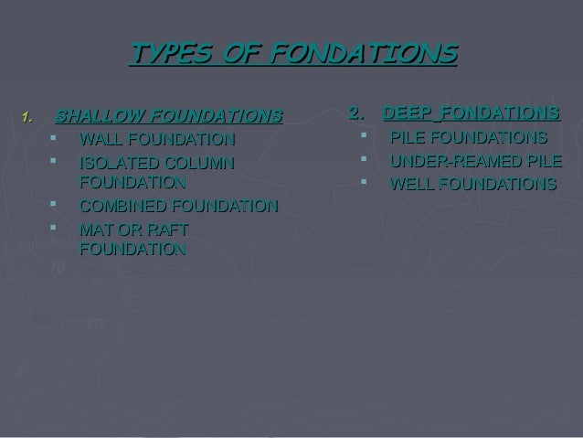 Types of foundations with animated sketches Foundations types