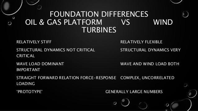 Foundation for Offshore wind turbine. Slide 2
