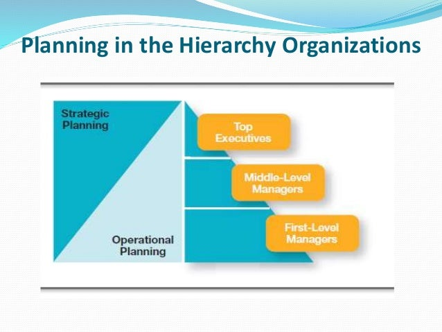 contingency factors affecting planning Factors affecting hr planning process  internal factors organizational  in bangladesh hr planning should prepare contingency plan for lower.