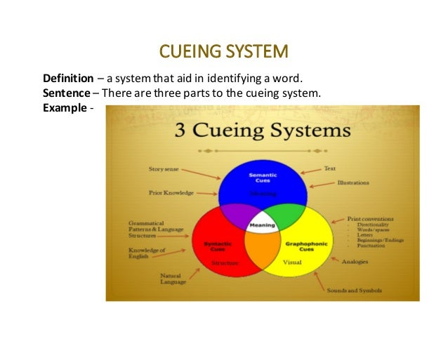 Foundations of reading glossary example 39 cueing system definition ccuart Image collections