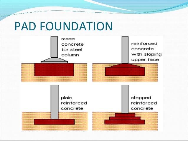Foundations Seminar