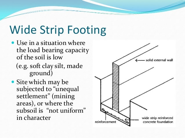 Footing And Its Types