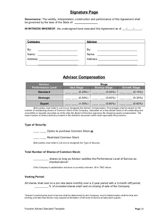 Founders Equity Agreement Template